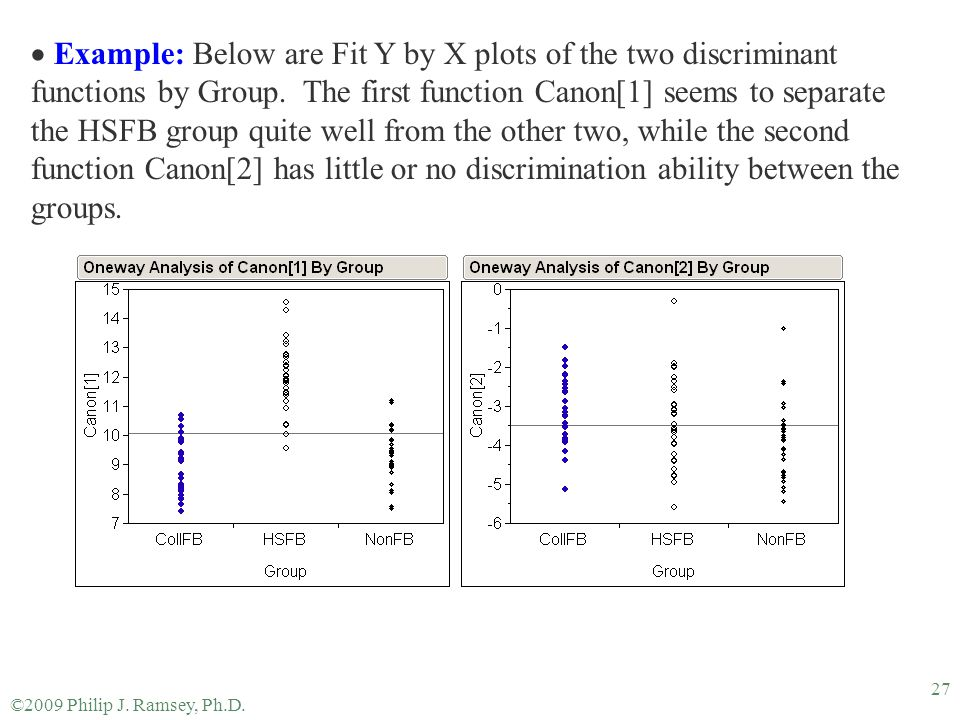Example: Below are Fit Y by X plots of the two discriminant functions by Group. The first function Canon[1] seems to separate the HSFB group quite well from the other two, while the second function Canon[2] has little or no discrimination ability between the groups.